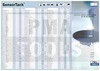 Poster SensorTack®